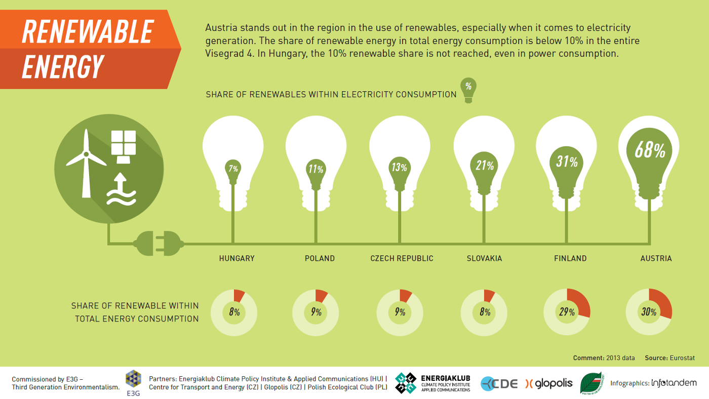 E3G_climate_infographics_InfoTandem_ENG_